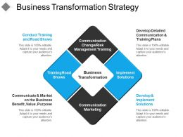 Business Transformation Strategy Ppt Infographics