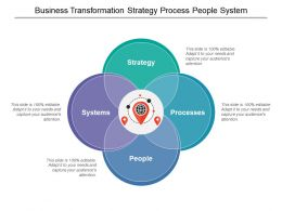 Business Transformation Strategy Process People System Business Transformation Strategy Process People System