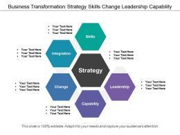 Business Transformation Strategy Skills Change Leadership Capability