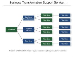 business_transformation_support_service_continues_information_organizational_structure_Slide01