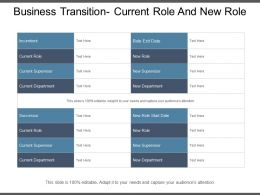 Business Transition Current Role And New Role