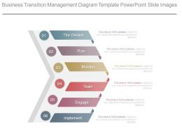 Business Transition Management Diagram Template Powerpoint Slide Images