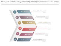 Business Transition Management Diagram Template Powerpoint Slide Images