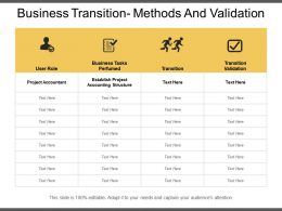 Business Transition Methods And Validation