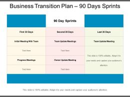 Business Transition Plan 90 Days Sprints