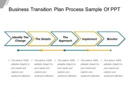 Business Transition Plan Process Sample Of Ppt