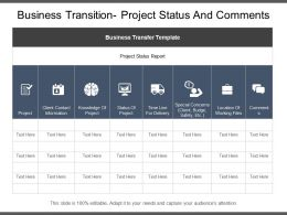 Business Transition Project Status And Comments