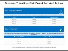 Business Transition Risk Description And Actions