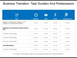 Business Transition Task Duration And Predecessors