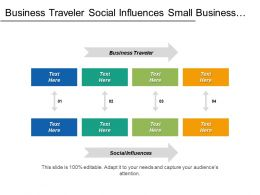 Business Traveler Social Influences Small Business Business Professionals