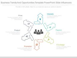 Business Trends And Opportunities Template Powerpoint Slide Influencers