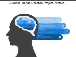 Business Trends Direction Project Portfolio Database Issue Resolution