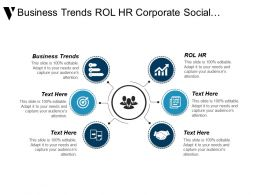 Business Trends Rol Hr Corporate Social Responsibility Management Cpb