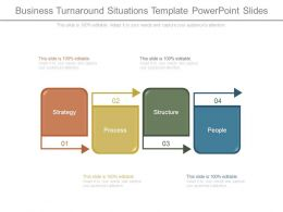 Business Turnaround Situations Template Powerpoint Slides