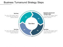 Business Turnaround Strategy Steps Ppt Powerpoint Presentation Outline Inspiration Cpb