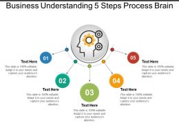 Business Understanding 5 Steps Process Brain