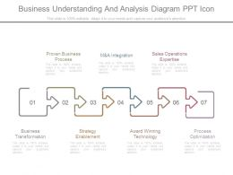 Business Understanding And Analysis Diagram Ppt Icon