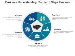 Business Understanding Circular 5 Steps Process