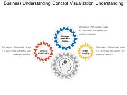Business Understanding Concept Visualization Understanding