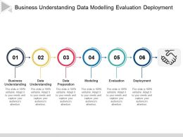Business Understanding Data Modelling Evaluation Deployment