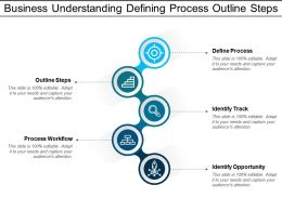 Business Understanding Defining Process Outline Steps