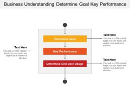 Business Understanding Determine Goal Key Performance