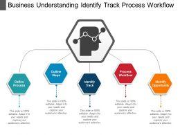 Business Understanding Identify Track Process Workflow