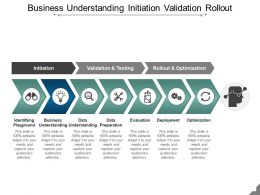 Business Understanding Initiation Validation Rollout