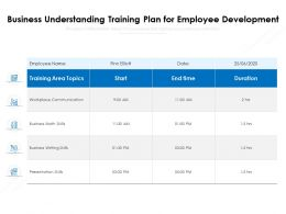 Business Understanding Training Plan For Employee Development