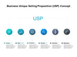 Business Unique Selling Proposition USP Concept