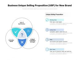 Business Unique Selling Proposition USP For New Brand