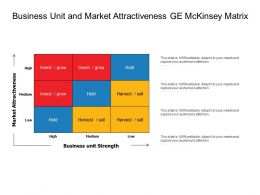 Business Unit And Market Attractiveness Ge Mckinsey Matrix