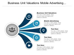 Business Unit Valuations Mobile Advertising Consumer Packaged Goods Cpb