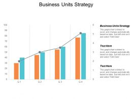 Business Units Strategy Ppt Powerpoint Presentation Pictures Example Topics Cpb