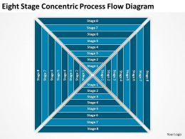 Business Use Case Diagram Example Eight Stage Concentric Process Flow Powerpoint Templates