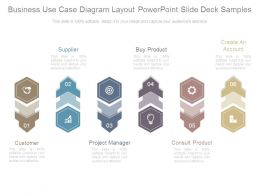 business_use_case_diagram_layout_powerpoint_slide_deck_samples_Slide01