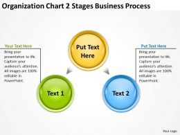 Business Use Case Diagram Organization Chart 2 Stages Process Powerpoint Slides 0522