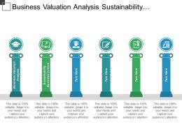 Business Valuation Analysis Sustainability Business Culture Executive Leadership Cpb