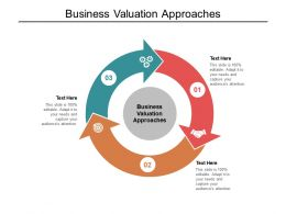 Business Valuation Approaches Ppt Powerpoint Presentation Professional Background Cpb