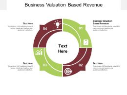 Business Valuation Based Revenue Ppt Powerpoint Presentation Pictures Slides Cpb
