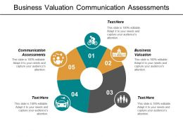 Business Valuation Communication Assessments Introduce New Product Market Cpb