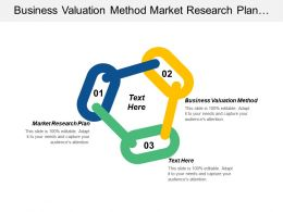 Business Valuation Method Market Research Plan Motivation Plan