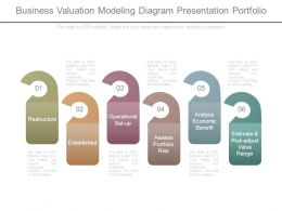 Business Valuation Modeling Diagram Presentation Portfolio