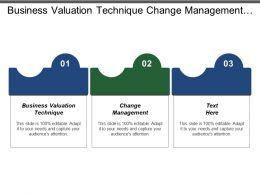 Business Valuation Technique Change Management Employee Conflict Facilities Management