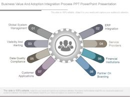 Business Value And Adoption Integration Process Ppt Powerpoint Presentation