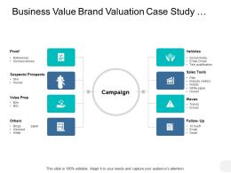 Business Value Brand Valuation Case Study Vehicles Ppt Powerpoint Presentation Model Graphics