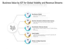 Business Value By IOT For Global Visibility And Revenue Streams
