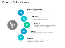Business Value Canvas Ppt Powerpoint Presentation Pictures Shapes Cpb