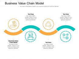 Business Value Chain Model Ppt Powerpoint Presentation Guidelines Cpb