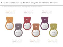 Business Value Efficiency Example Diagram Powerpoint Templates